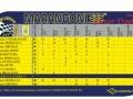 064_classifica-marangoni2007_masman