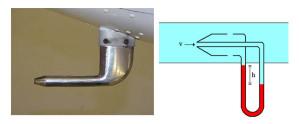 Il Tubo di Pitot e il suo schema di funzionamento