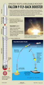 spacex-falcon-9-reusable-first-stage-150210b-02-75438b9f620efe784e41c45fff7df762d