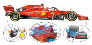 Ferrari SF90-2019