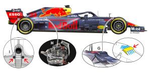 Red Bull-RB15- 2019